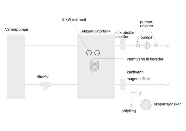 Prinsipptegning-Komplett-luft-vann-vamepumpe-pakke.png